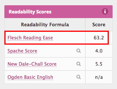 increase-readability-score-00.png