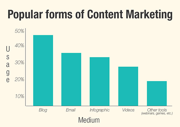 2017 Report- Where is Content Marketing in Asia? 2.jpg