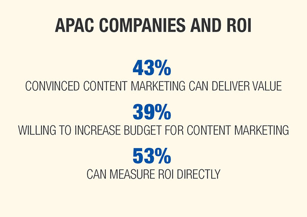 2017 Report- Where is Content Marketing in Asia? 4.jpg