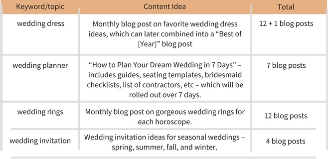 How to Generate Content Ideas for An Entire Year in Just 30 Minutes!7.jpg