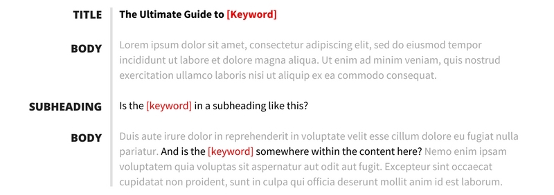 The Content Writer's Ultimate Keyword Guide [Checklist]3.jpeg