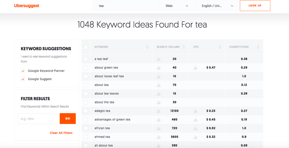 ree-keyword-research-tool-ubersuggest-1.jpg