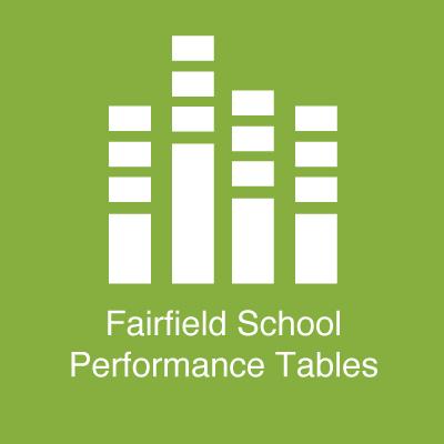 Fairfield School Performance Tables