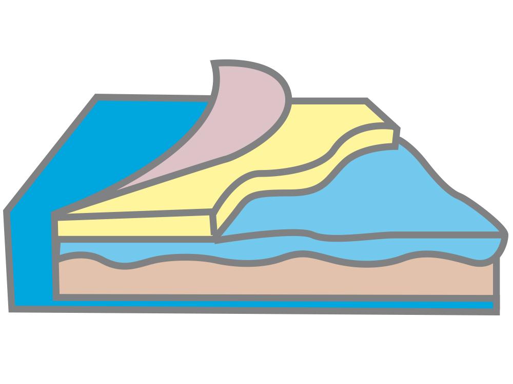 Gel and memory foam - Medium to high risk