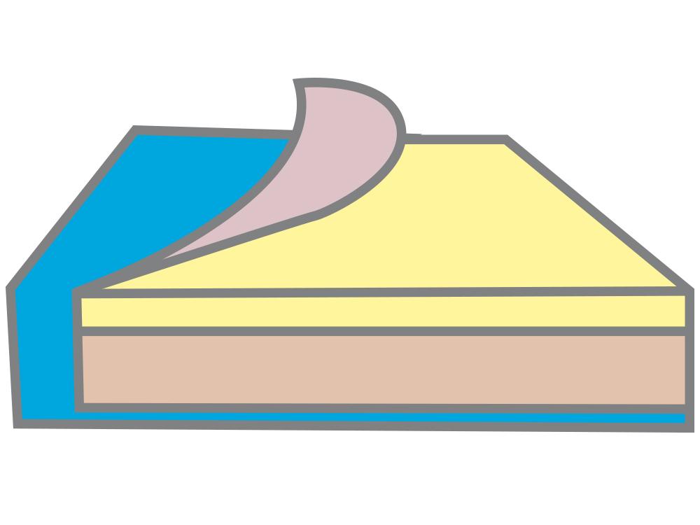 Memory foam - Low to medium risk