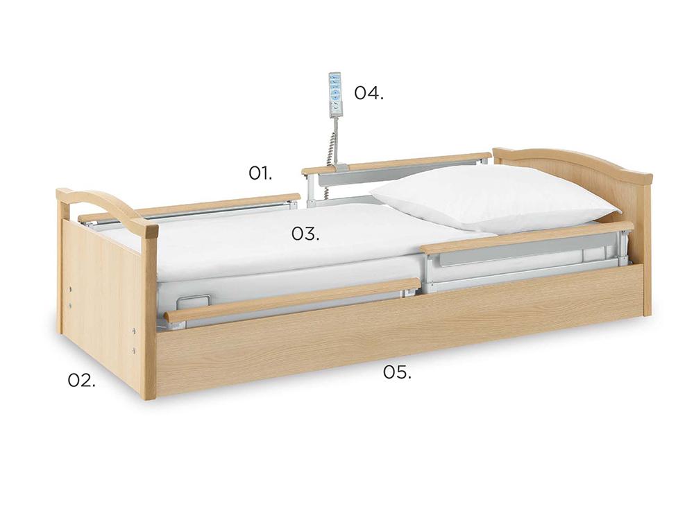 OSKA® Pressure Care Nursing Bed_Sentida 3 Pressure Care Nursing Bed_advantages
