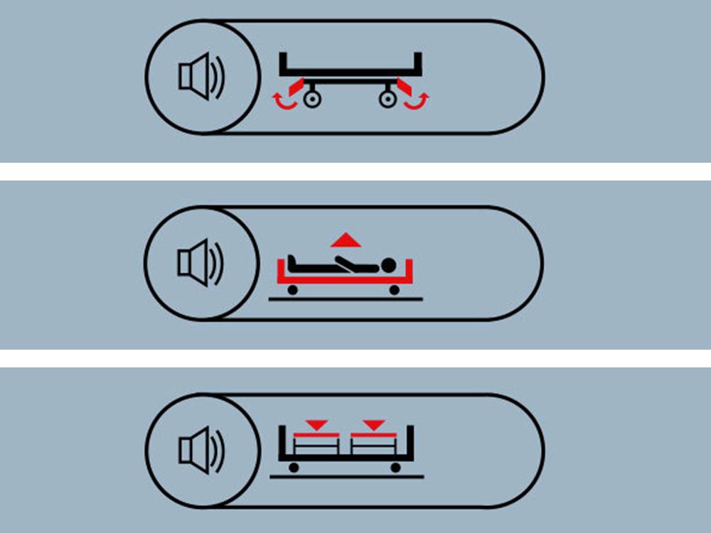 OSKA® Pressure Care Sentida 7i safety sensor