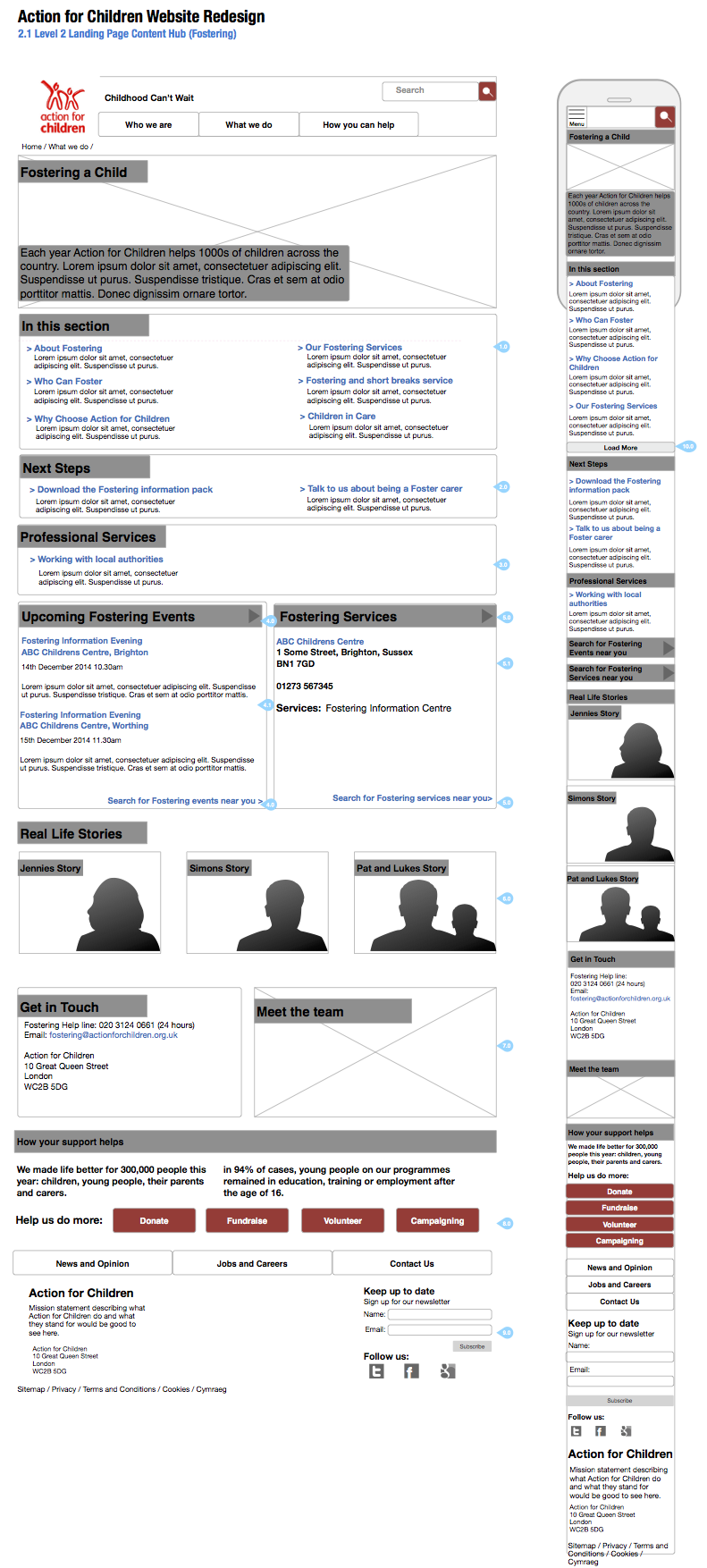 Example content page with modules in situ