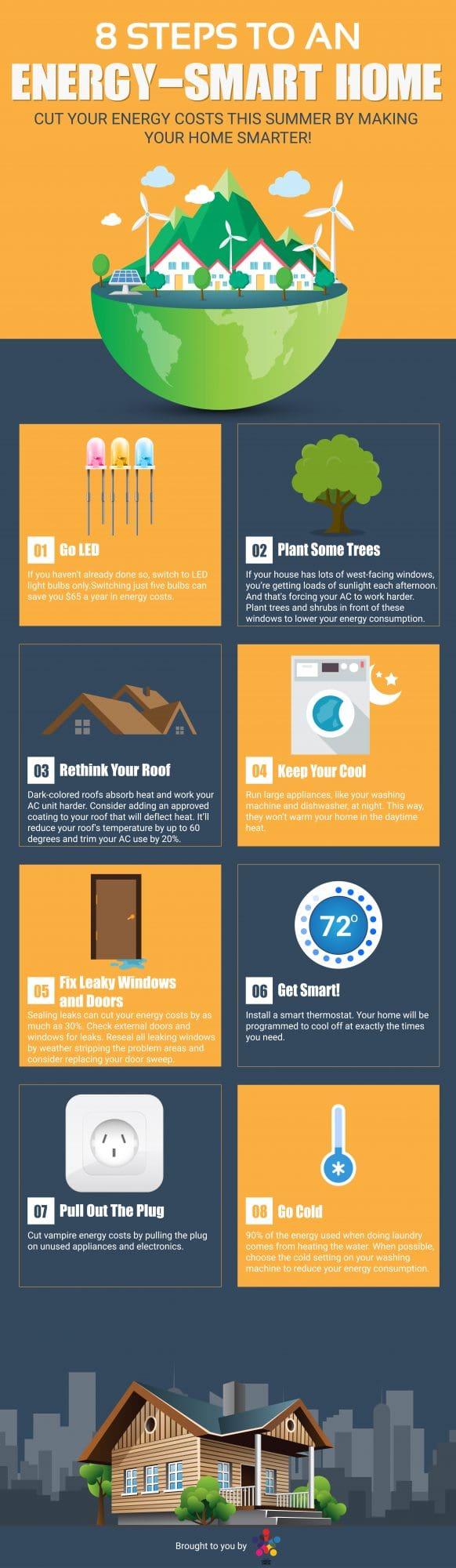 Energy-Smart-Home-01-1.jpg