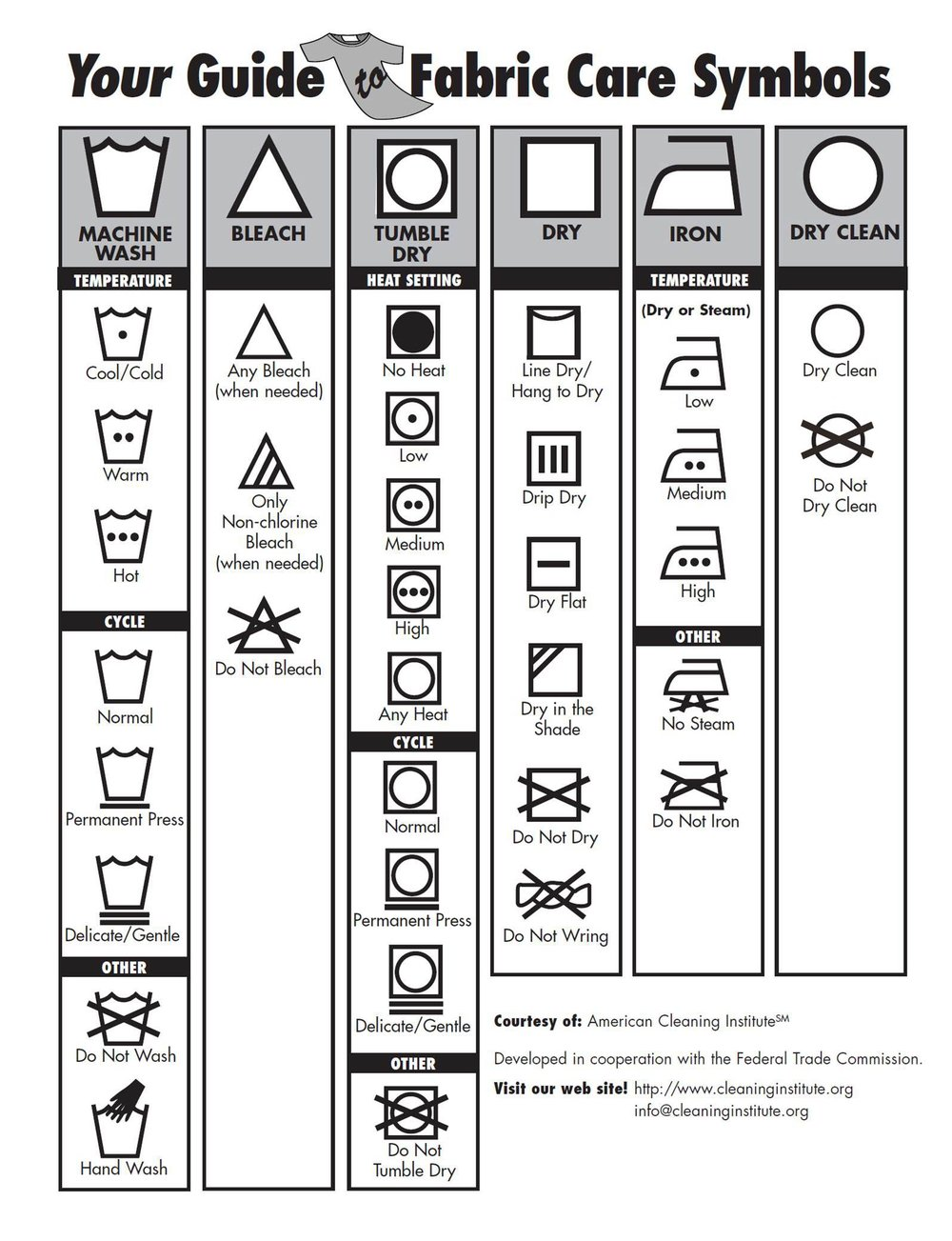 cooncord-Fabric_Care_Symbols2.jpg