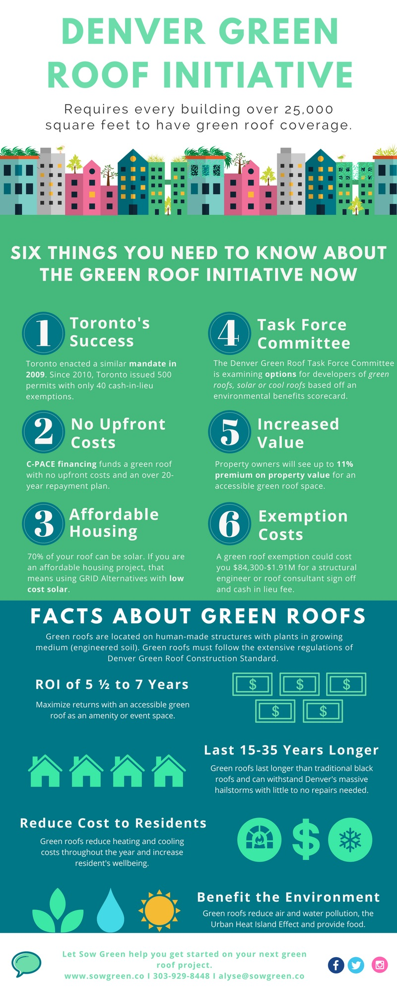 Denver Green Roof Initiative - Things You Need to Know.jpg
