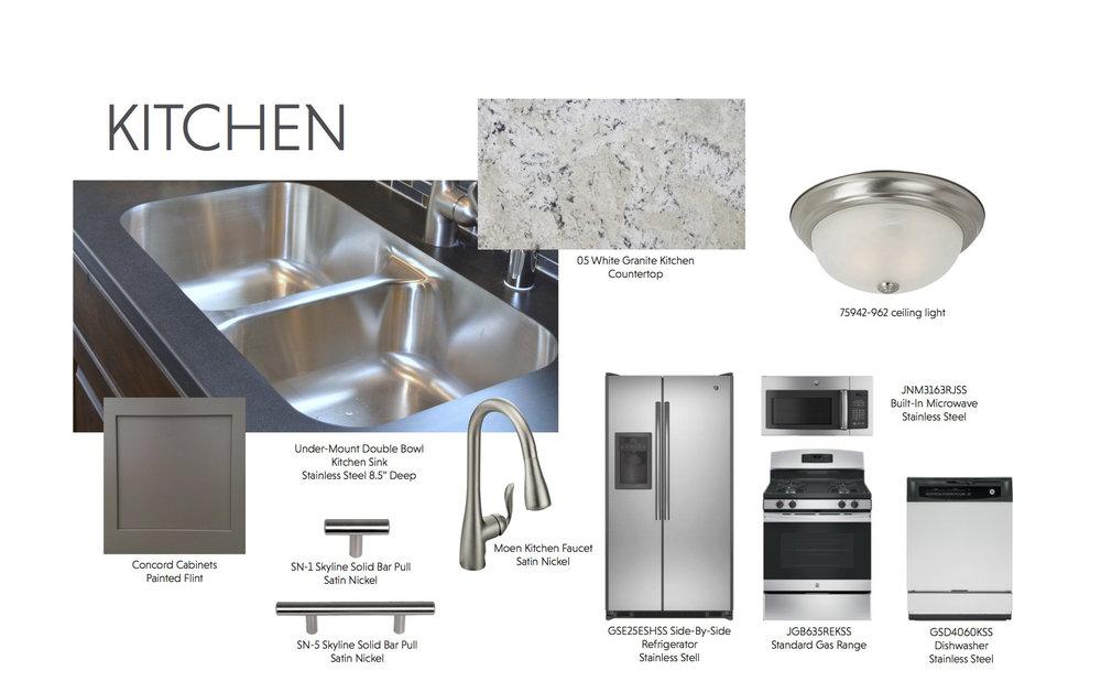 Kitchen Finishes.jpg