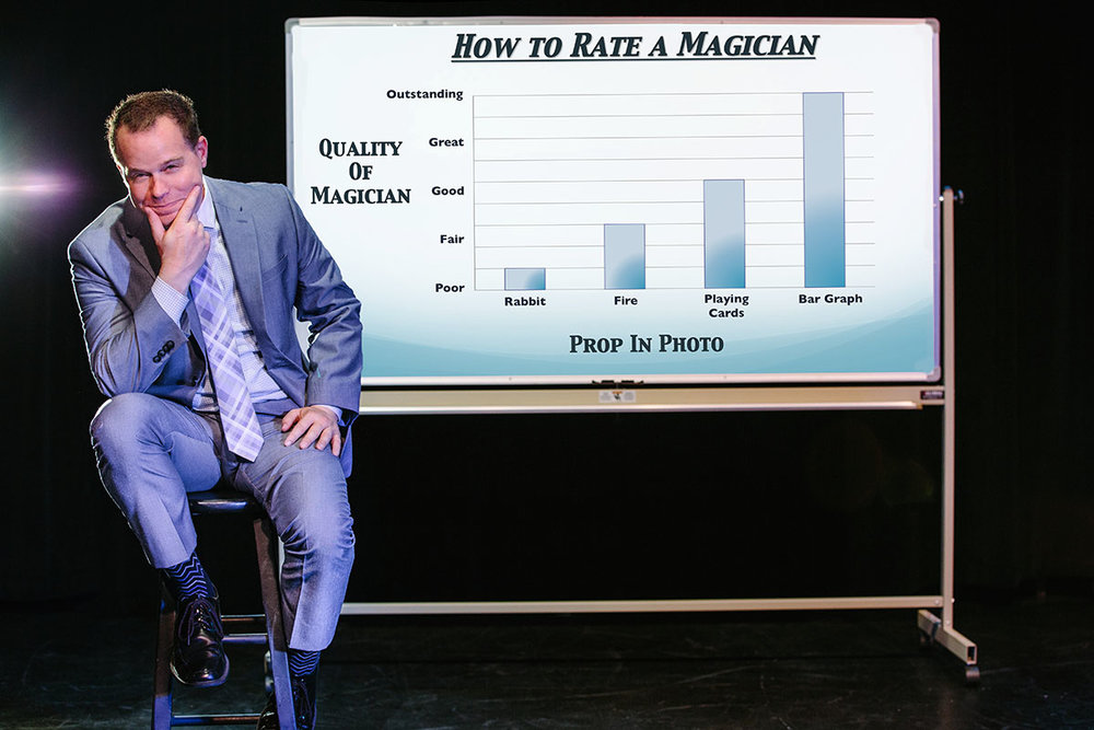 How to rate a magician