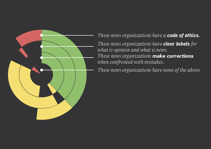 Infographic Simple.jpg
