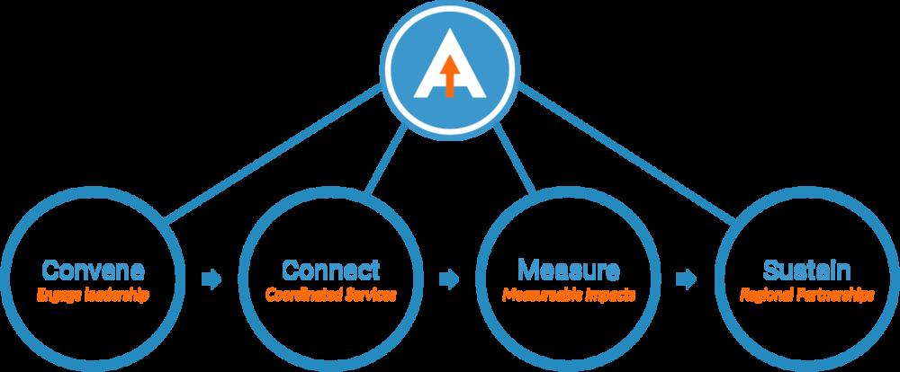 providing-framework-for-success.png