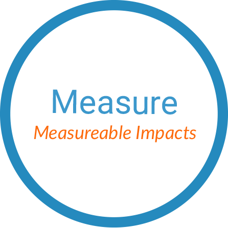 measure-measureable-impacts.png