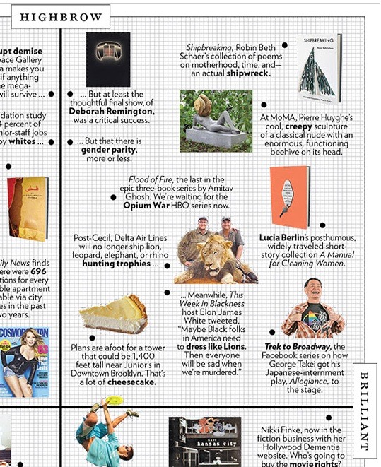 THE APPROVAL MATRIX IN NEW YORK MAGAZINE