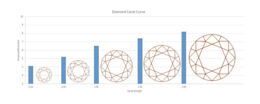 Carat Size Presentation.jpg