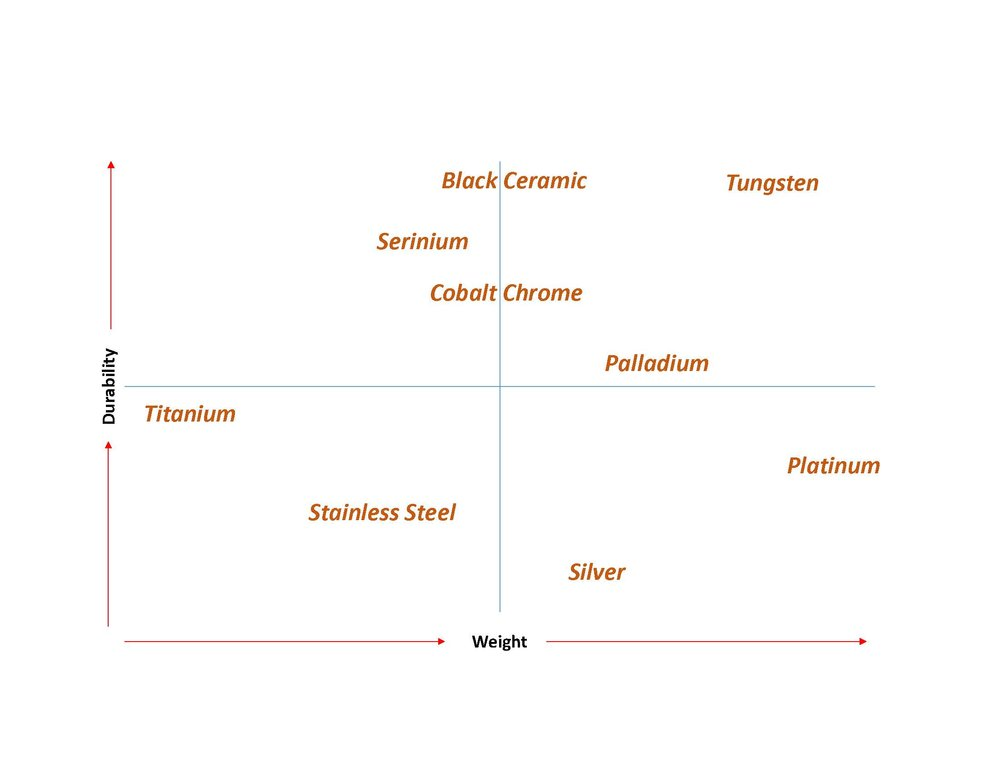 Material Chart.jpg