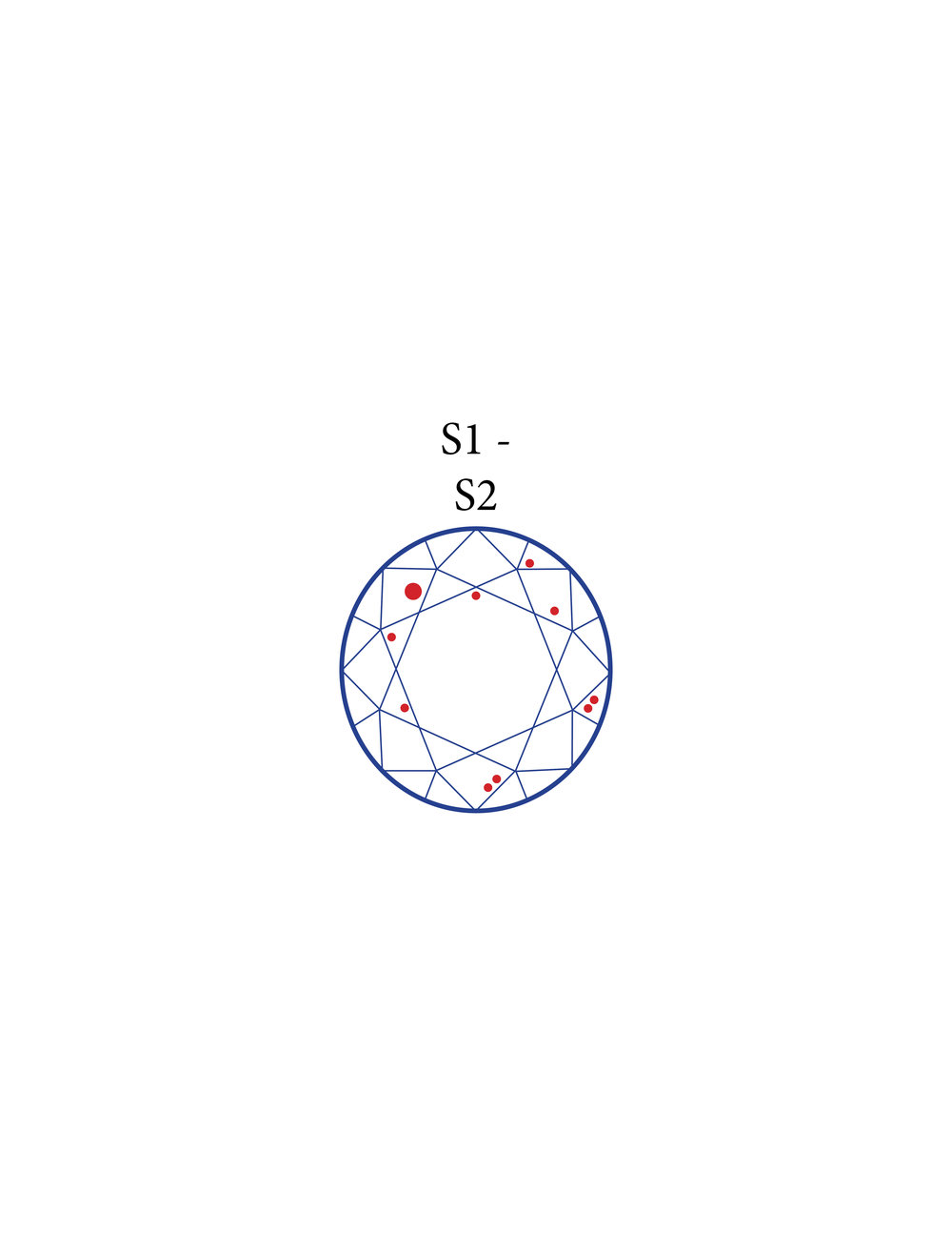 S1 S2.jpg
