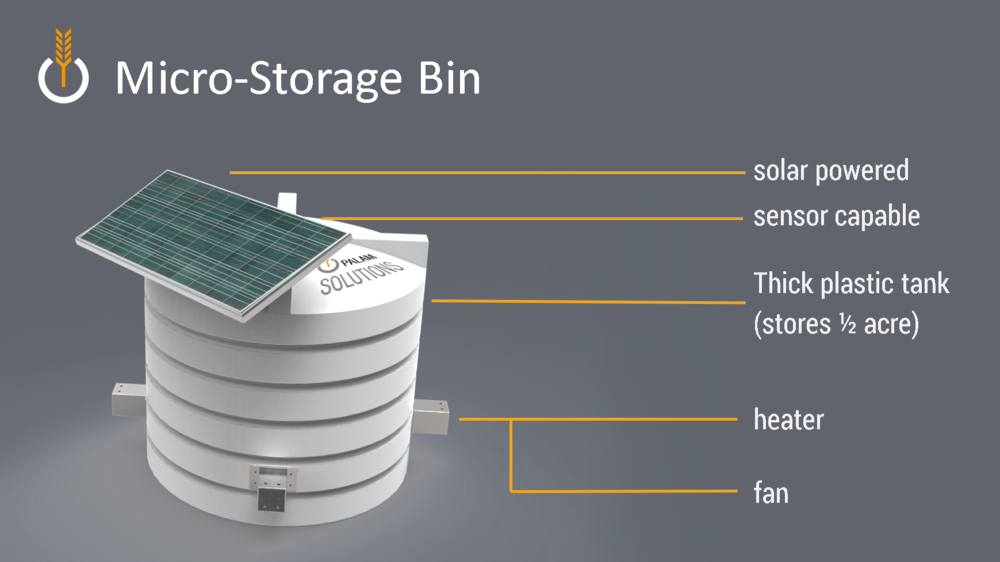 Micro-storage Bin