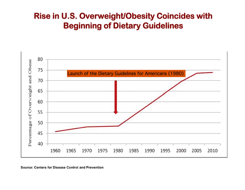obesity-coincides-guidelines.jpeg
