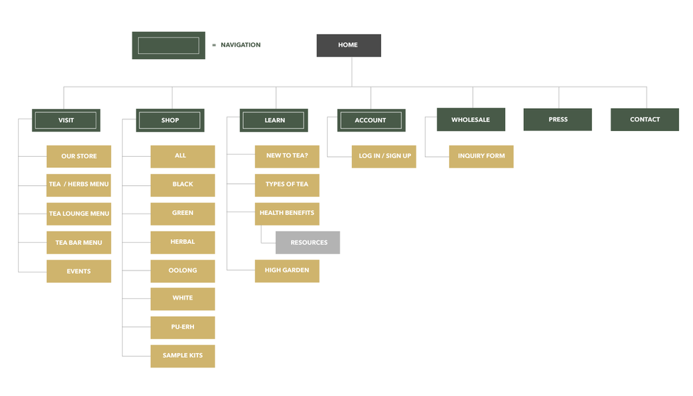 Sitemap_02.png