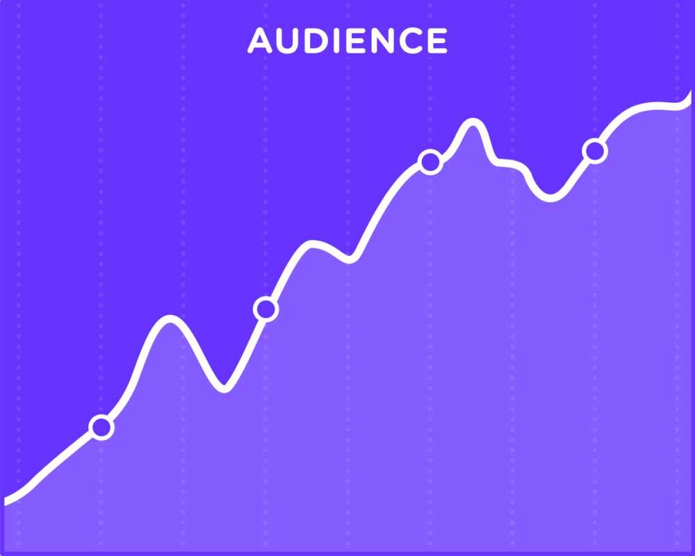 Grow your audience. - Being a part of the BloomJoy network means you'll have access to audiences you've never been able to reach before. Our technology allows brands and influencers to work together to maximize the impact of their content.
