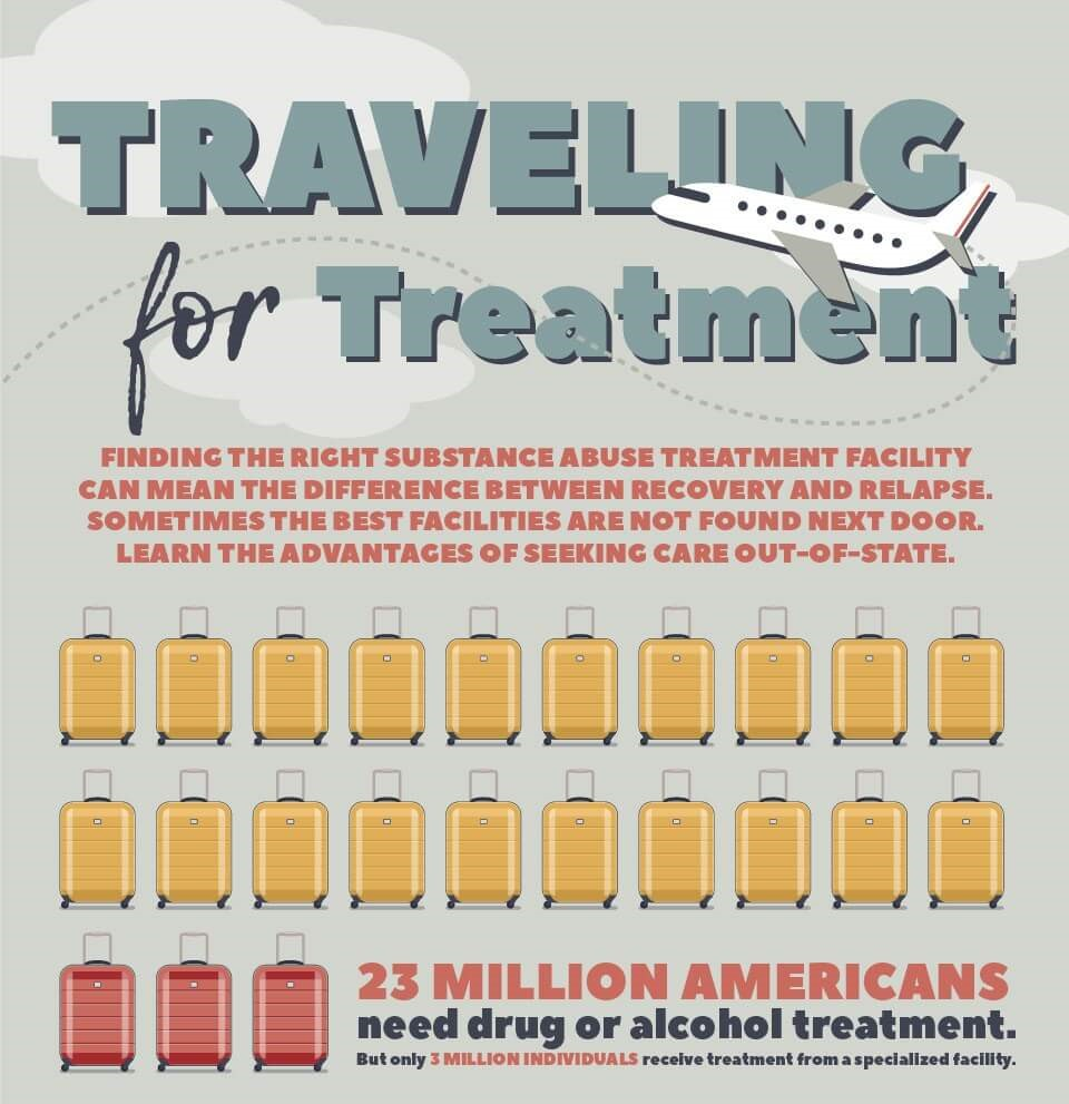 traveling-for-treatment-1 - Copy.jpg
