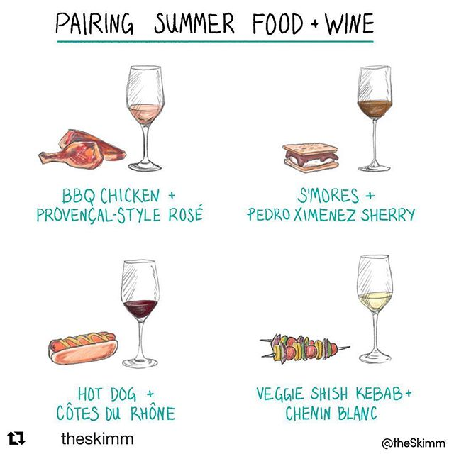 Your guide to Summer food wine pairing courtesy of @theskimm. We have all your summer wines at Uncorked, stop in and get your wine before heading to the bbq or the Lake. Have a happy and safe 4th if July!! #4thofjuly #wine #wineandfood #winelover #yeswayrosé #roseallday #petranorthstar #uncorkedtahoe #uncorked #truckee #tahoecity #laketahoe #bbq #4thofjuly🇺🇸🇺🇸