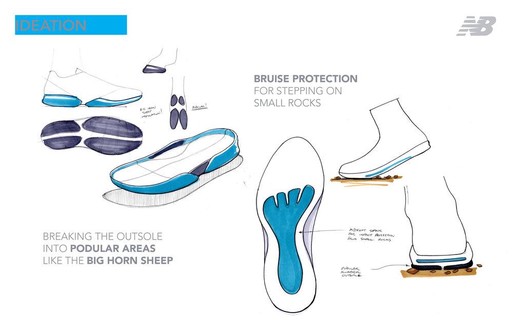Melvin Melchor Footwear Design Portfolio 2017 V2631.jpg