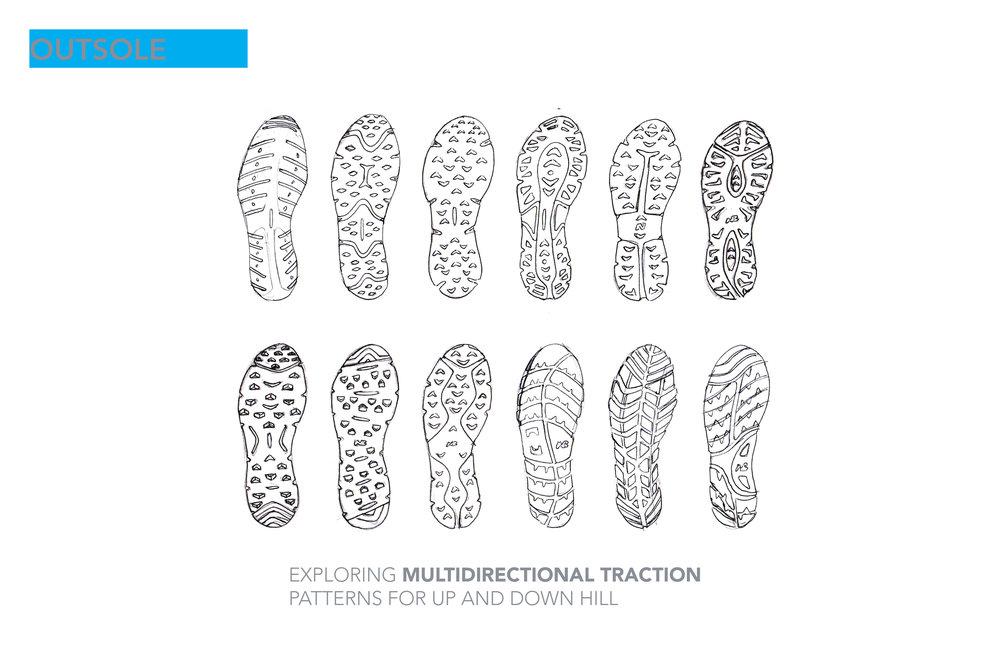 Melvin Melchor Footwear Design Portfolio 2017 V2636.jpg