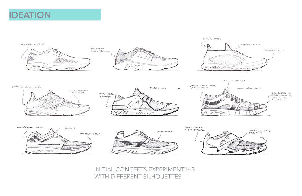 Melvin Melchor Footwear Design Portfolio 2017 V2642.jpg