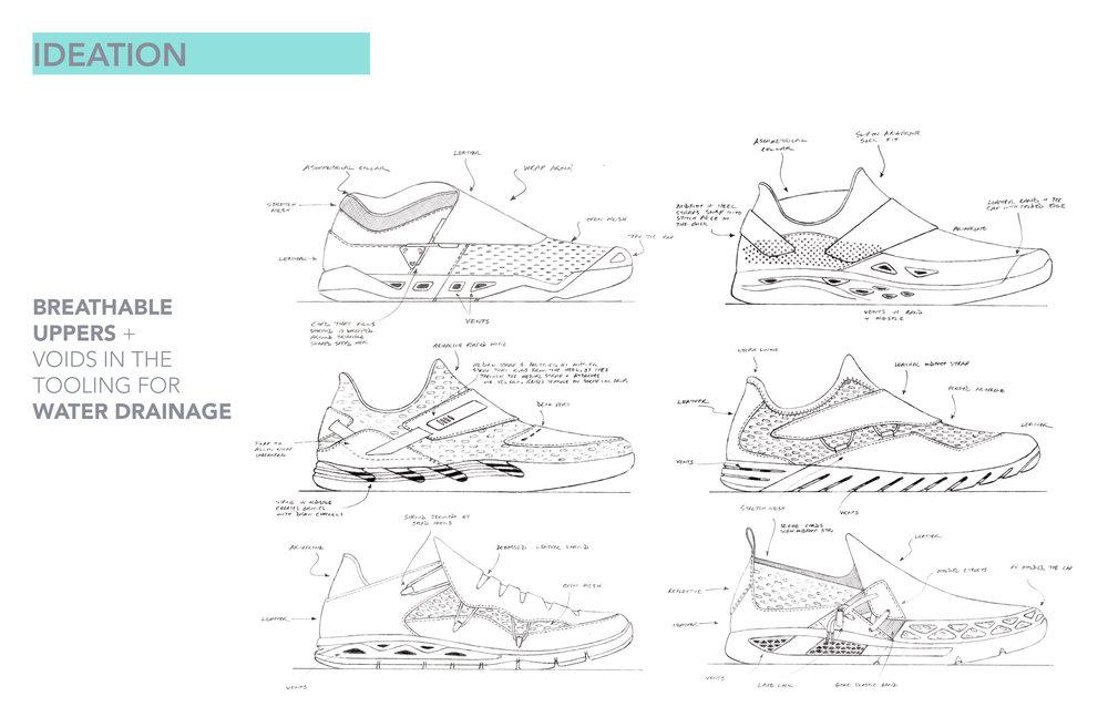 Melvin Melchor Footwear Design Portfolio 2017 V2643.jpg