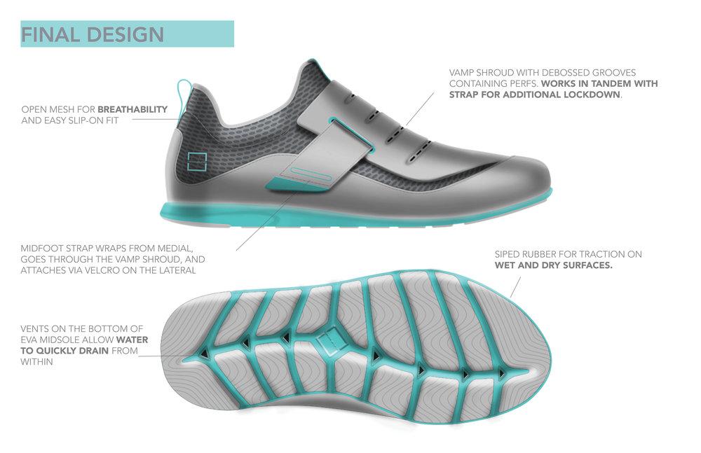 Melvin Melchor Footwear Design Portfolio 2017 V2645.jpg