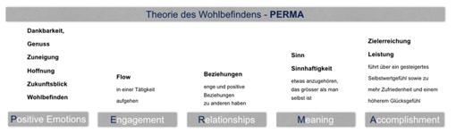 permapositivepsychologie.jpg