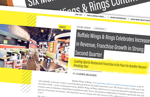 Buffalo Wings & Rings 1851 Franchise Story