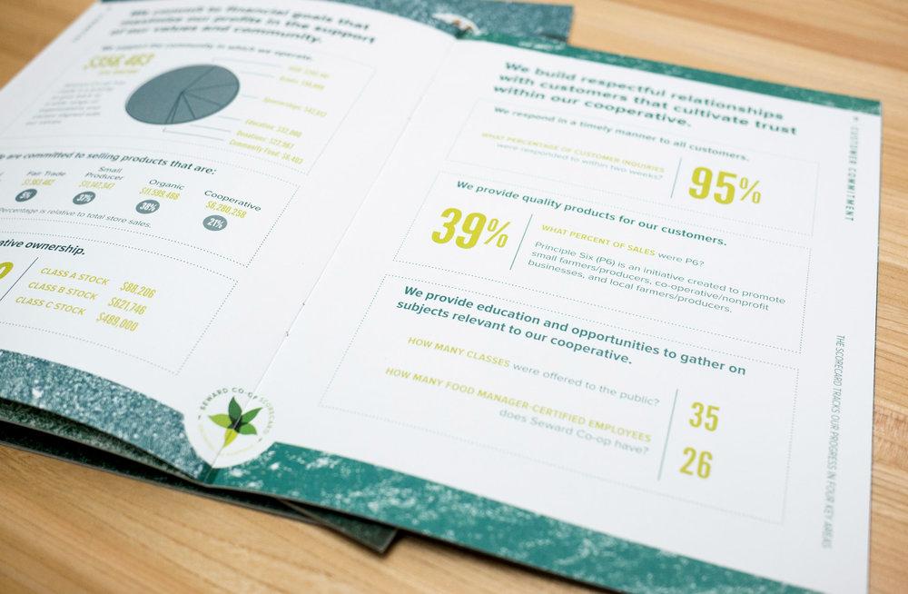 Designed, illustrated, copy-edited annual report.