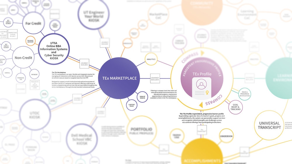 TEx-Universe-Diagram_Blue.jpg
