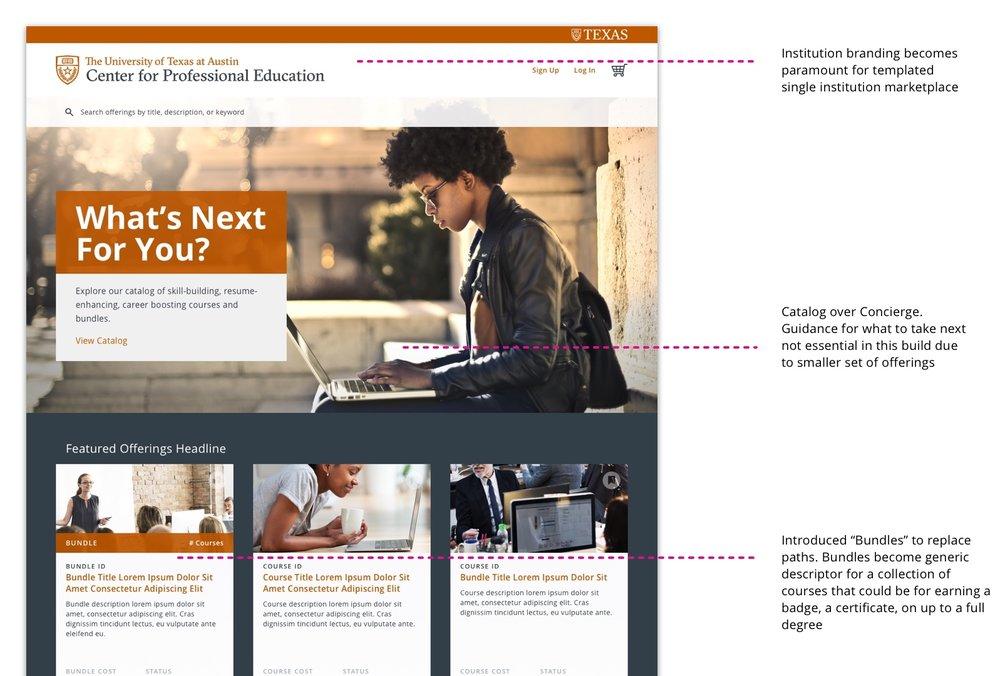 UT Austin Homepage