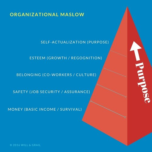 maslow-purpose.jpg