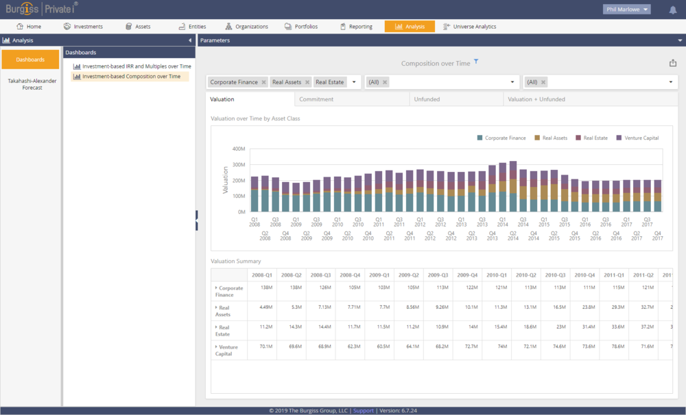 SAMPLE - Dashboard - Investment-based Composition over Time.png