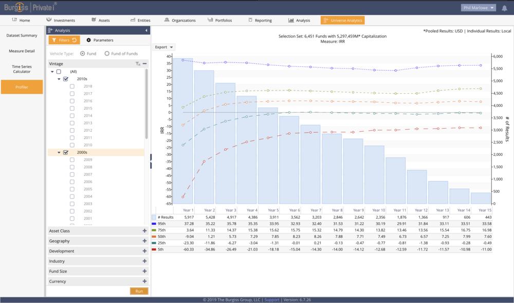 Universe Analytics: Profiler