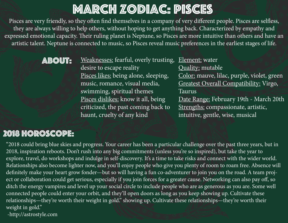 March Zodiac copy.png