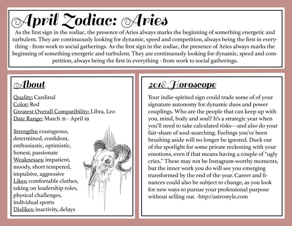 April Zodiac .png
