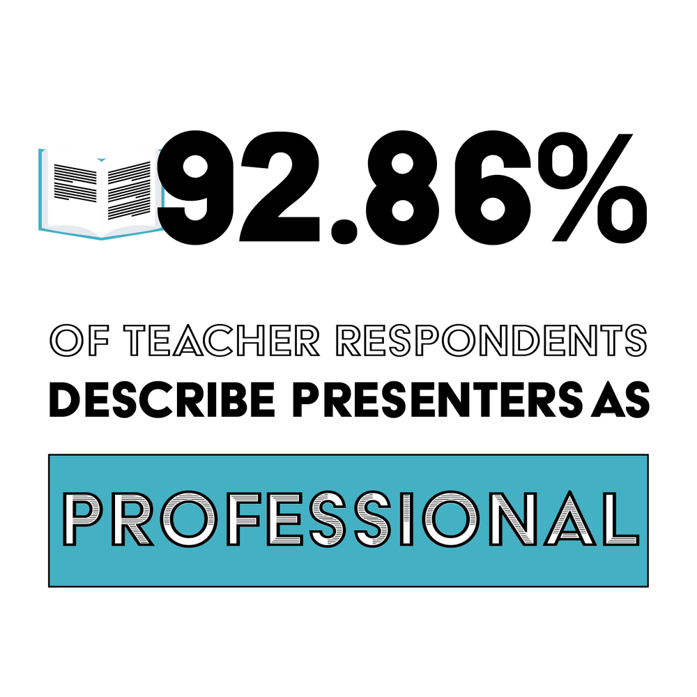 Stats-Teacher-92Professional.png