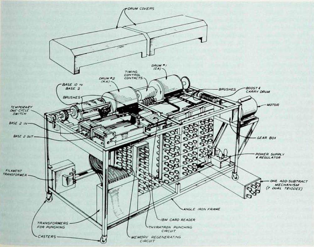 Sketch of the Antanasoff-Berry Computer. Image courtesy of NC State University.