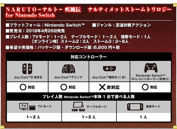 naruto-ultimate-ninja-storm controller.jpg