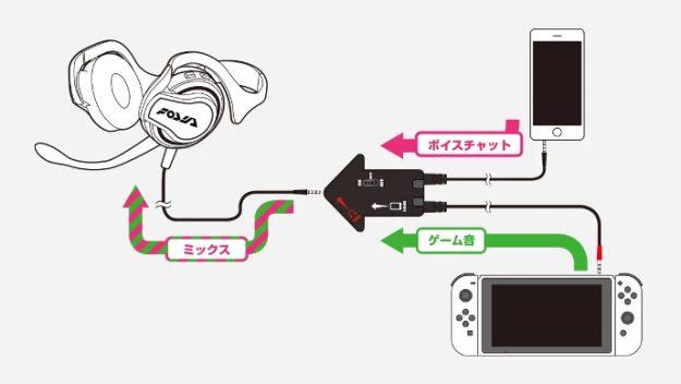 Nintendo Switch Online Chat.jpg