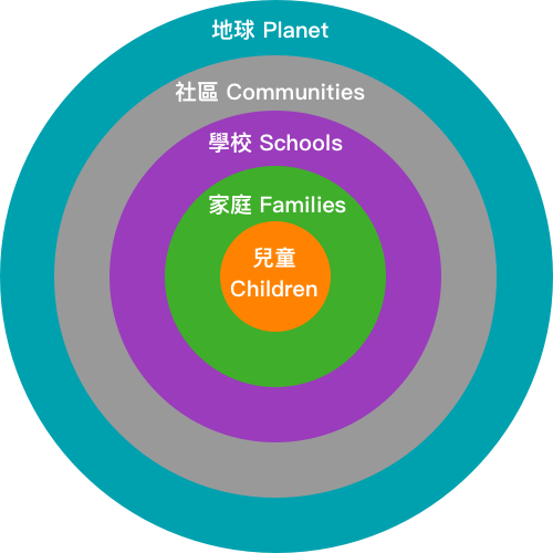 Colorful-circle.png